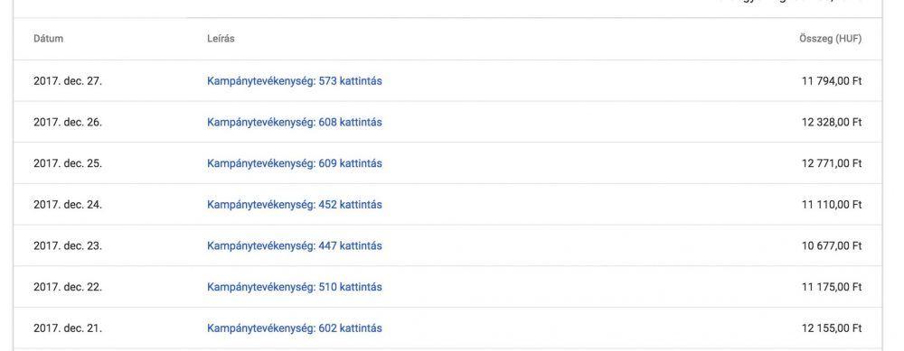 Miért nem tudom és akarom olcsón adni az AdWords szolgálgatásaimat?